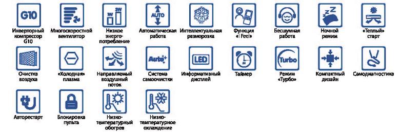U-CROWN характеристики